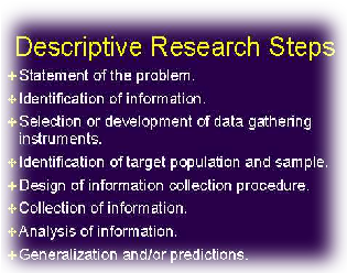 descriptive study research